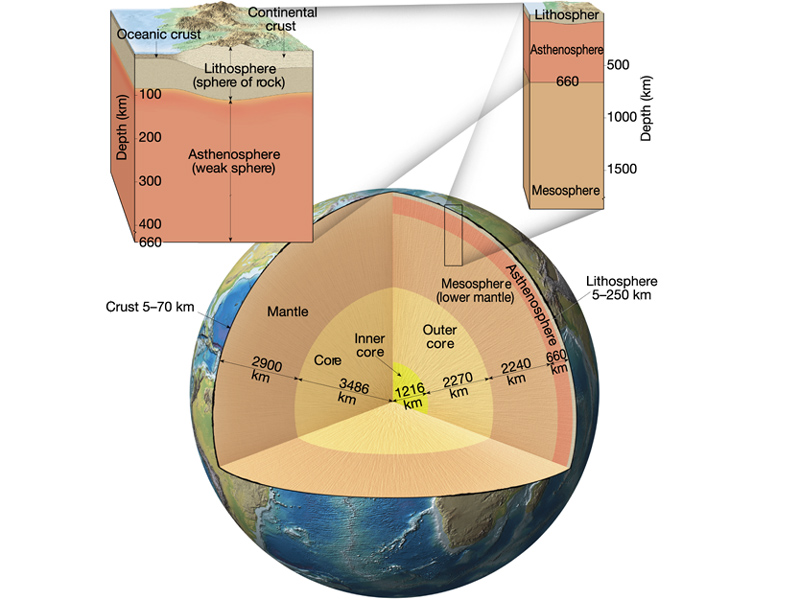 contour map definition with Platetectonics on Topographic Map Of India together with Land Navigation Identify Topographic Symbols On A Military Map furthermore Makeup To Contour further Isotherms together with Cgs01501.